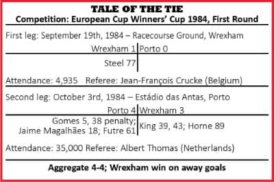 Wrexham v Porto results table