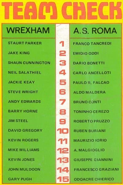 Wrexham vs Roma team check